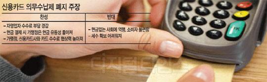 카드의무수납제 폐지 논의 착수… 자영업자용 포퓰리즘 논란 가열